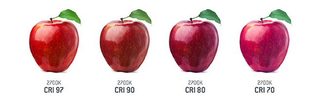See how the beauty of apple in image changes according to increase in CRI rating, even with same lamp with same wattage and color temperature . Surprised ?